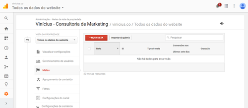 vista da propriedade do google analytics